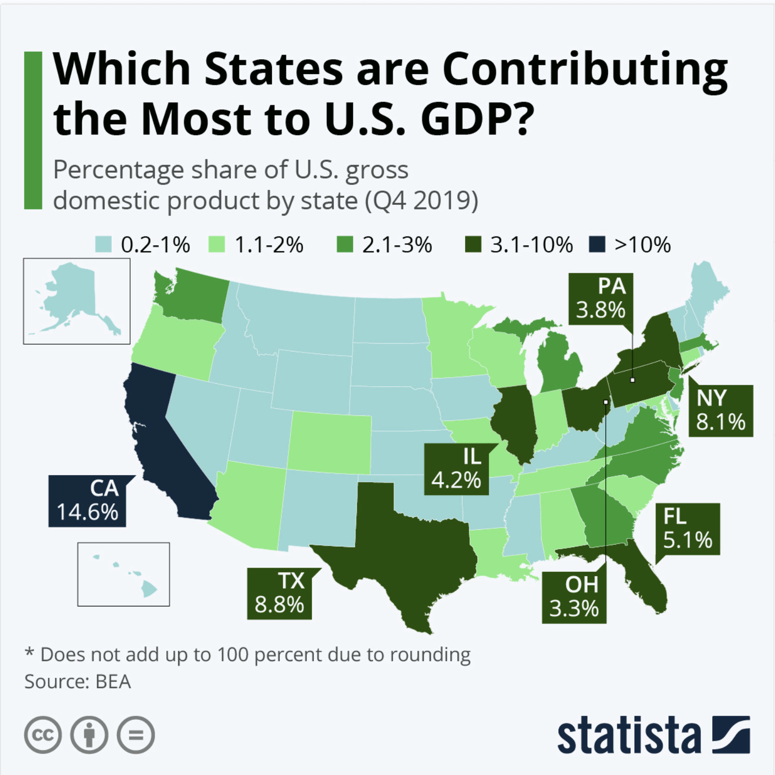 A map showing which states are contributing most to the U.S. GDP