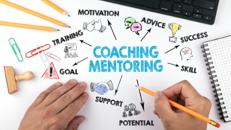 7002Why Top Performers Use Coaches